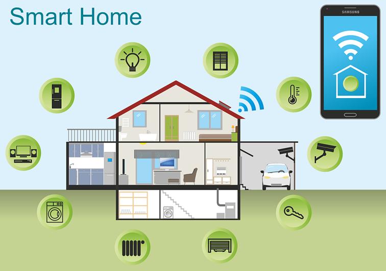 Bezprzewodowe i przewodowe technologie w mieszkaniu