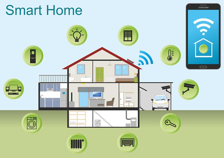 technologiczne rozwiązania w mieszkaniu